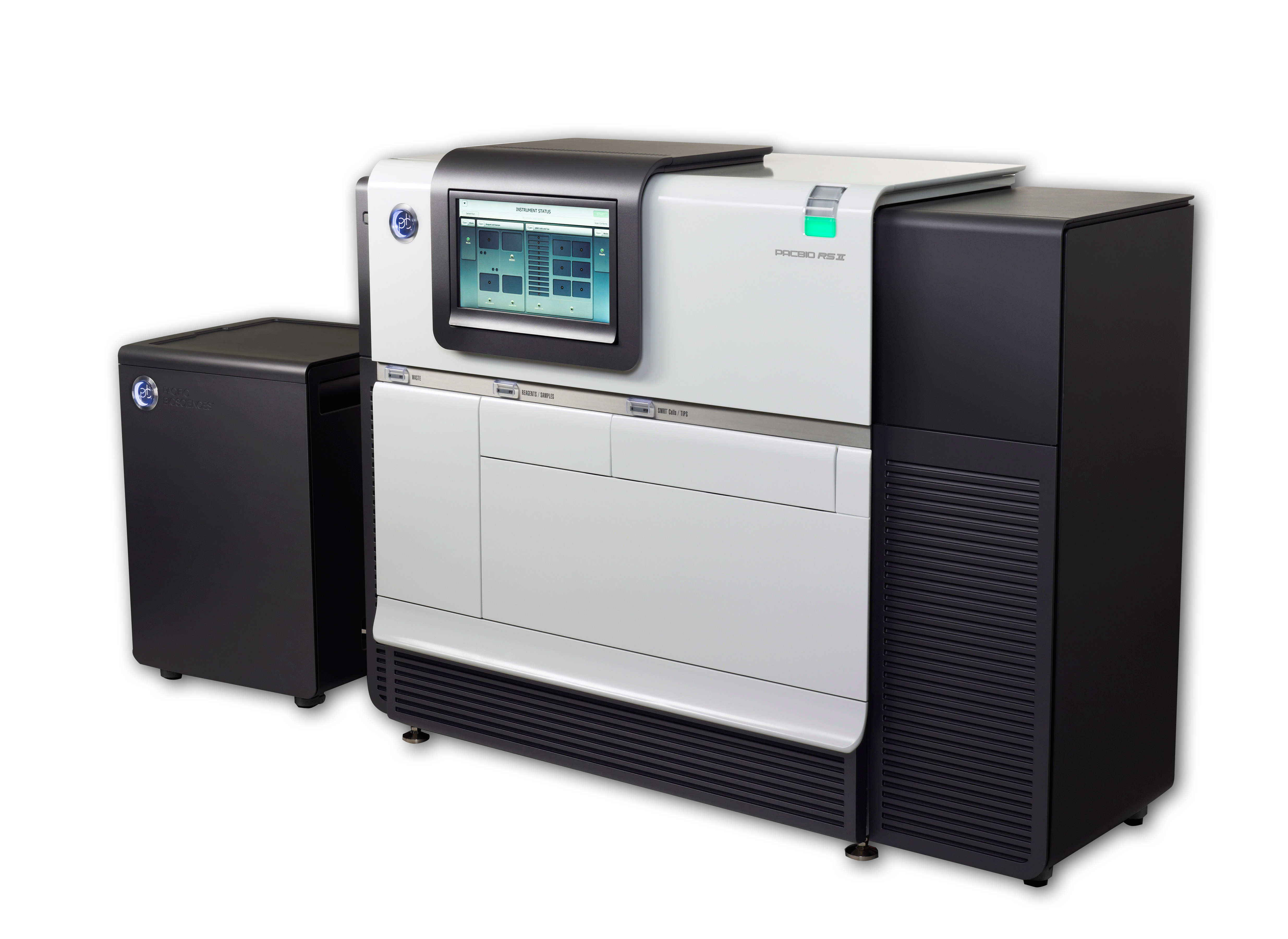 PacBio RS II Sequencing System