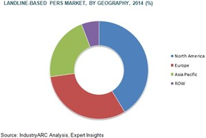 Personal Emergency Response Systems Pers Market To Reach