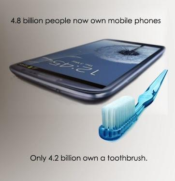 Prosthodontists Dismayed that More People Own Mobile Devices than Toothbrushes